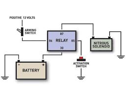 wiring nitrous solenoids wiring image wiring diagram cheap nitrous kits diesel tech diesel power magazine on wiring nitrous solenoids