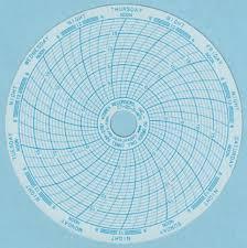 Cobex Recorders Inc Chart Recorder Paper 52 Sheets