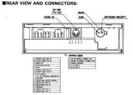car stereo radio wiring diagram 2000 nissan maxima images radio wiring diagram nissan car stereo audio car repair