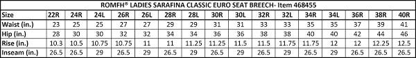 Breeches Size Chart Sarafina Euro Seat Breeches