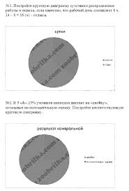 ГДЗ и Решебник по математике Контрольные и самостоятельные работы  Проценты Вариант 1 Вариант 2 Самостоятельная работа № 41 Угол Прямой и развернутый угол Чертежный треугольник Вариант 1 Вариант 2