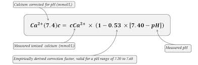 correction of ionised calcium for ph