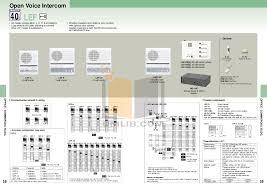 aiphone wiring diagram agnitum me aiphone ry-pa manual at Aiphone Lef 3l Wiring Diagram