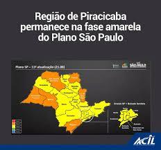 Acil de Leme - Região de Piracicaba permanece na fase...