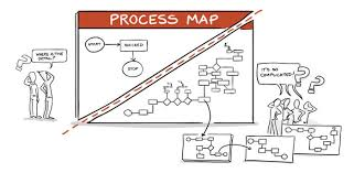 Process Mapping Step By Step Guided Video Mapping Tools