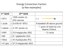 Calorie Conversion Chart Slide 5
