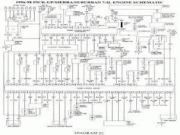 chevrolet kodiak wiring diagram wiring diagrams 94 chevrolet kodiak wiring diagram wiring diagram libraries hisun wiring diagram 94 chevrolet kodiak wiring diagram