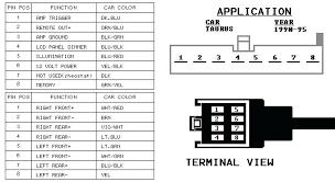 ford van radio wiring diagram 2002 econoline 2003 transit 1994 2002 ford econoline radio wiring diagram 2003 transit 1994 van enthusiast diagrams o wirin escort 2001