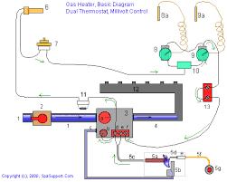gas heaters diagram wiring diagrams favorites