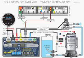evo wiring diagram wiring diagrams best evo 8 wiring diagram wiring diagrams evo 2 wiring diagram evo wiring diagram