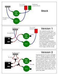 greddy boost gauge wiring diagram wiring diagrams help installing greddy profec spec ii jdm rx7 rx7club greddy oil pressure gauge wiring diagram digital