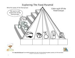 Small Picture Printable Blank Fill in Food Pyramid and Food Group Worksheet