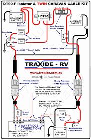 dodge ram wiring diagram 7 blade trailer plug unique kiefer stock dodge ram wiring diagram 7 blade trailer plug unique kiefer stock trailer wiring diagram wire center