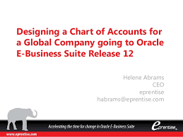 Designing A Chart Of Accounts For A Global Company Going To