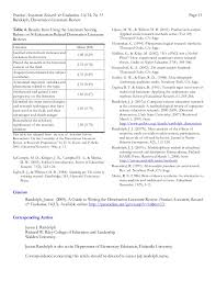 essay communication topics elementary students