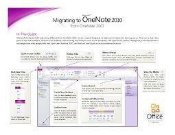 Onenote 2010 Templates Migrating To Onenote 2010 From Onenote 2007 Microsoft