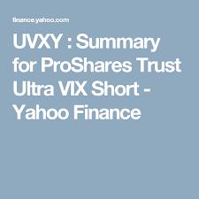 Uvxy Quote Mesmerizing UVXY Summary For ProShares Trust Ultra VIX Short Yahoo Finance