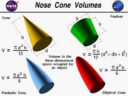 cone equation. enter image description here cone equation i