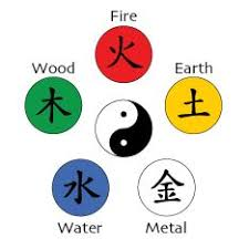 Five Elements WP By TriforceJ On DeviantArtElement In Japanese