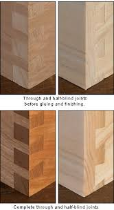 dovetail woodworking. economy dovetail jig - gardening woodworking