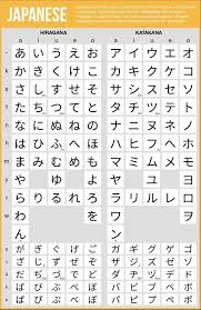 Japanese Hiragana And Katakana Chart Writing Systems Of The World Japanese Language Learning