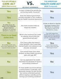 Concealed Carry Insurance Chart Plans Plan Comparison