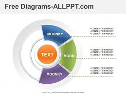 Ppt Templates Download Free 3 Analysis Diagrams Powerpoint Template Download Free