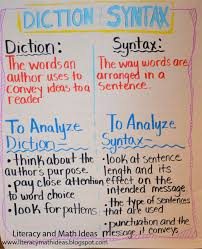 best anchor charts acirc images teaching writing diction and syntax~great teaching ideas are included in this post