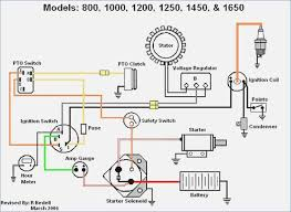 chelsea pto ford f550 wiring diagram electrical work wiring diagram \u2022 Eaton Pto Wiring Diagram fancy chelsea pto wiring schematic illustration simple wiring rh littleforestgirl net 2003 ford f350 wiring diagram
