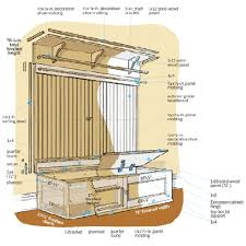 HandymanUSA  Building A Garden BenchPlans For Building A Bench