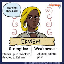 ekwefi in things fall apart chart ekwefi