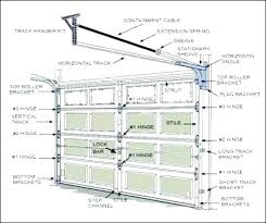 Garage Door Extension Spring Size Chart Diy Adjustment
