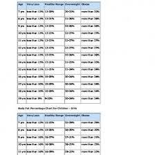 Tithe Percentage Giving Chart 8x4e10p8d3l3