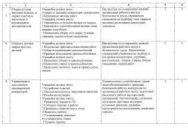 Отчет по практике сварочные работы poseti nn портал  Литература для выполнения отчета по производственной практики определяется студентом и руководителем На сборочносварочных работах