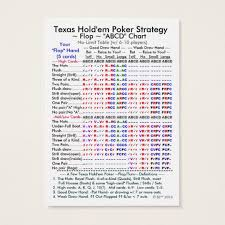 Texas Holdem Strategy Chart 7 Best Poker Images Casino Games Poker Hands Card Games
