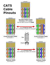 wiring diagram for cat6 patch panel wire center \u2022 RJ 45 Wiring-Diagram at Cat5 Patch Panel Wiring Diagram