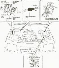 2003 suzuki aerio fuse box diagram 2003 manual repair wiring and suzuki aerio starter relay location