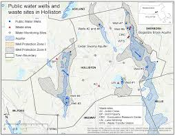 Water | Free Full-Text | Integrated Assessment of Shallow-Aquifer ...