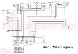 taotao 250 wiring diagram new era of wiring diagram • tao tao 250cc wiring diagram wiring diagram data rh 9 14 16 reisen fuer meister de