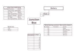 pj trailer wiring diagram in lrgscaletrailer diagram jpg wiring Pj Wiring Diagram pj trailer wiring diagram with diagram jpg pj trailers wiring diagram
