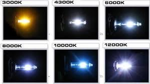 Color Temperature Chart For Headlights Xexon Hid Headlight Kits Hid Headlights Car Headlight
