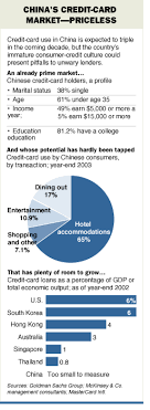 A credit card issued in hong kong only carries one credit card brand. Citibank Takes Risk By Issuing Cards In China Wsj