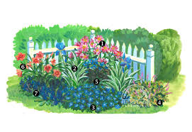 Small Picture images about Flower gardens on Pinterest Gardens Ants and