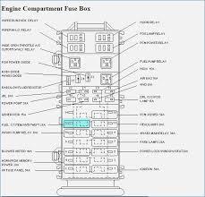 2003 mazda b3000 fuse box diagram luxury 1991 ford ranger fuse box 2003 mazda b2300 fuse box 2003 mazda b3000 fuse box diagram awesome 1998 mazda b3000 fuse box diagram new mazda b3000
