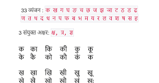 14 Rigorous Barahkhadi Chart
