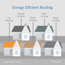 Energy Efficient Roof Design Home Energy Saving Series Energy Efficient Roofing Options