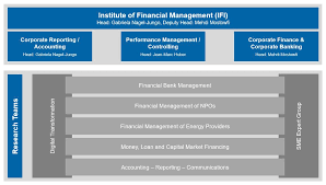 Institute For Financial Management Zhaw Institute For Financial