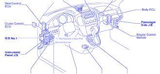 toyota previa wiring harness diagram wirdig concept as well toyota previa wiring diagram moreover toyota previa