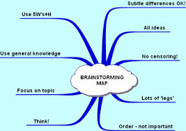 brainstorming student services the university of queensland brainstorming concept map gif