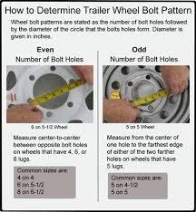 Wheel Bolt Pattern Measurement Custom How To Measure The Bolt Pattern Of A Trailer Wheel Etrailer